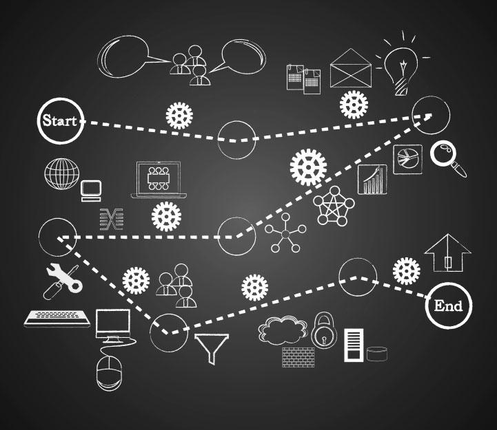 4 tendances révolutionnaires pour le Product Life Cycle Management