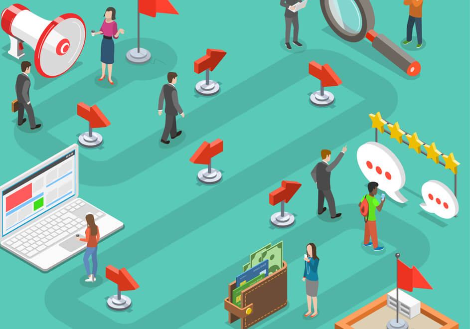 The Customer Journey: Identify Technological Opportunities test