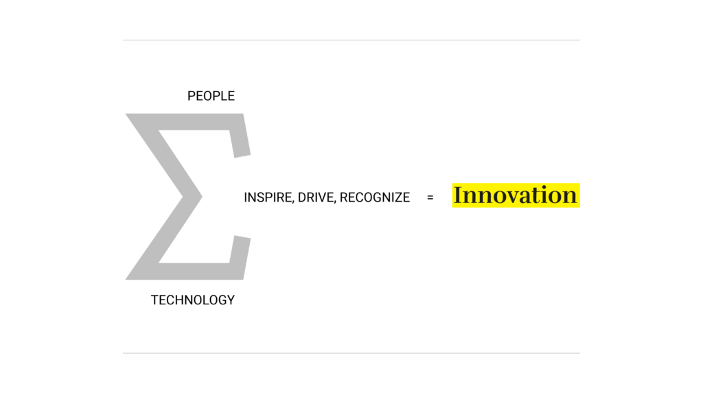 PEOPLE + TECHNOLOGY - INSPIRE, DRIVE, RECOGNIZE = INNOVATION